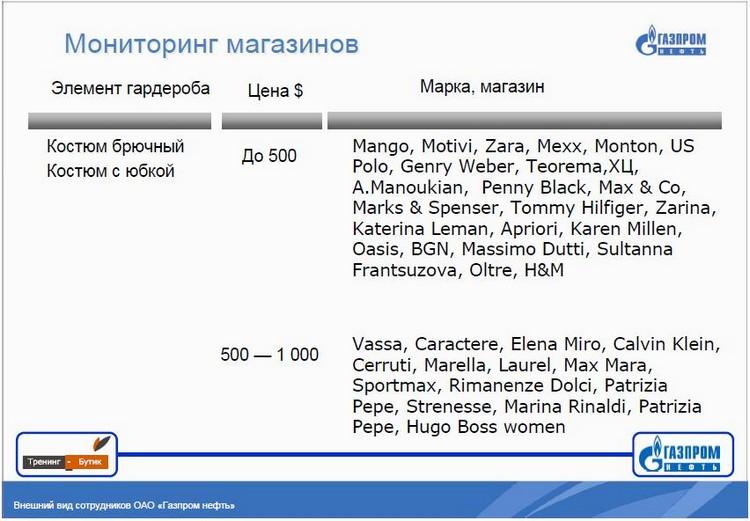 prezentatsiya-gazprom-neft-intimnie-strizhki